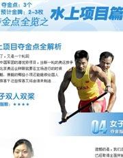 08奥运 水上项目 孟关良 杨文军 金牌 皮划艇