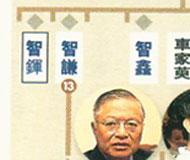 财经,中信泰富,家族,丑闻,辞职,荣智健,荣明方,外汇,巨亏,香港,中信集团,荣毅仁,红色资本家,安·摩尔