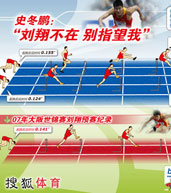 刘翔,史冬鹏,田径世锦赛,柏林田径世锦赛,09田径世锦赛